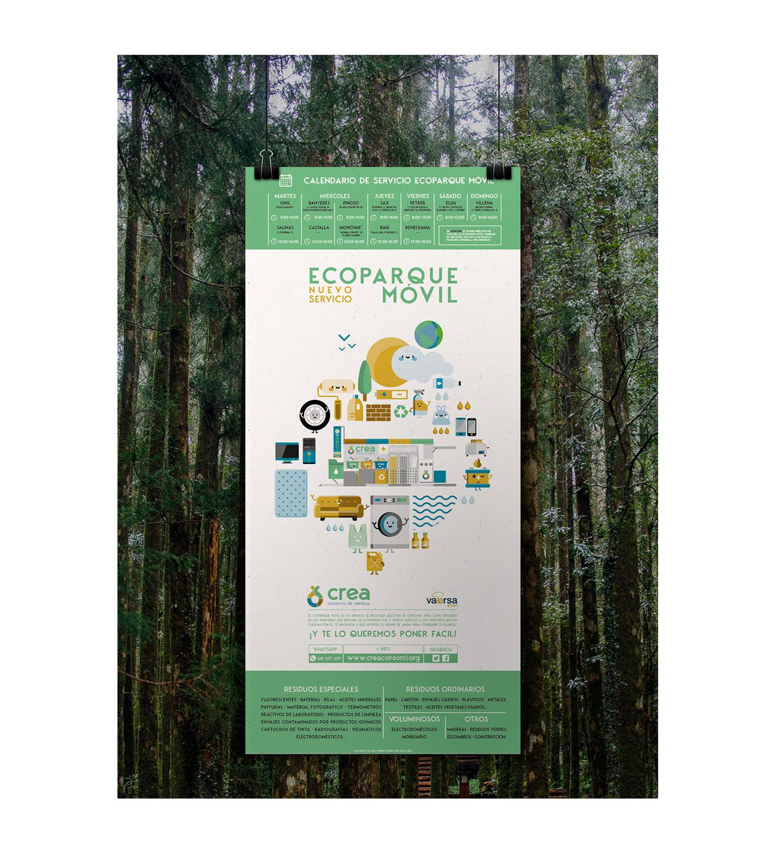 Cartel Ecoparque móvil Consorcio CREA - Vaersa